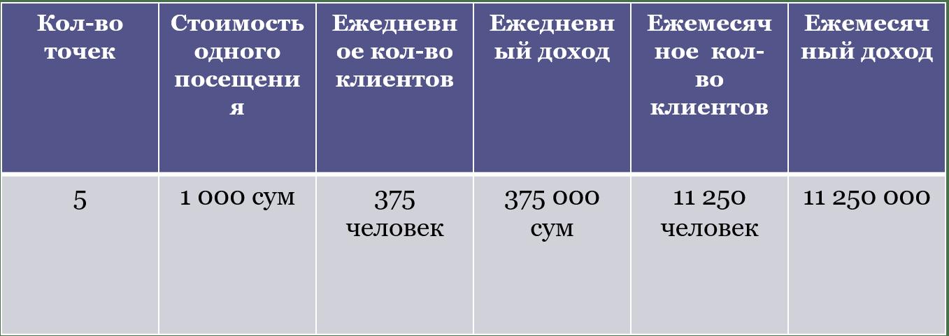 ivu3-min